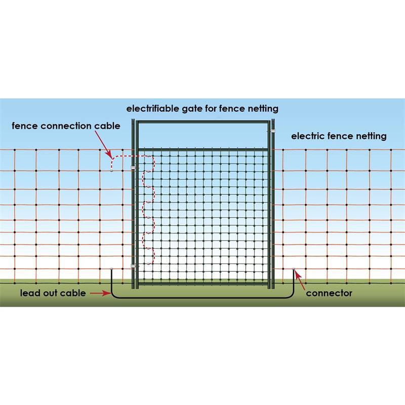 27402-door-for-electric-fence-netting-electrifiable-complete-kit-105cm-3.jpg