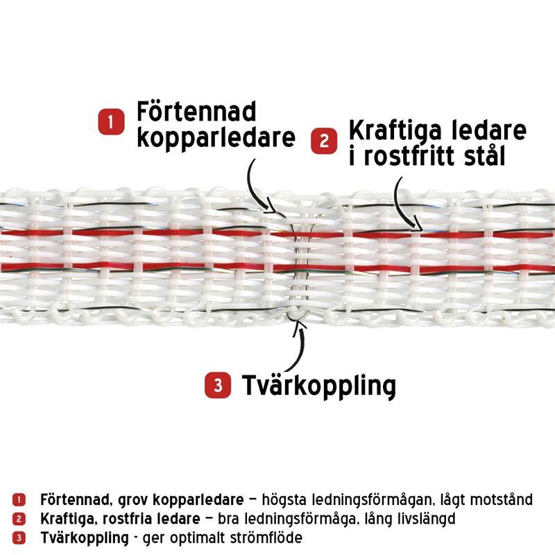 44564-elband-rostfria-ledare-kopparledare.voss.farming.jpg
