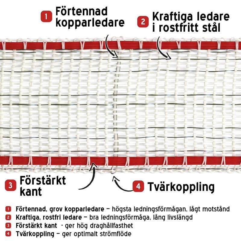44566-3-uppbyggnad-elband-rostfria-ledare-voss.farming.jpg