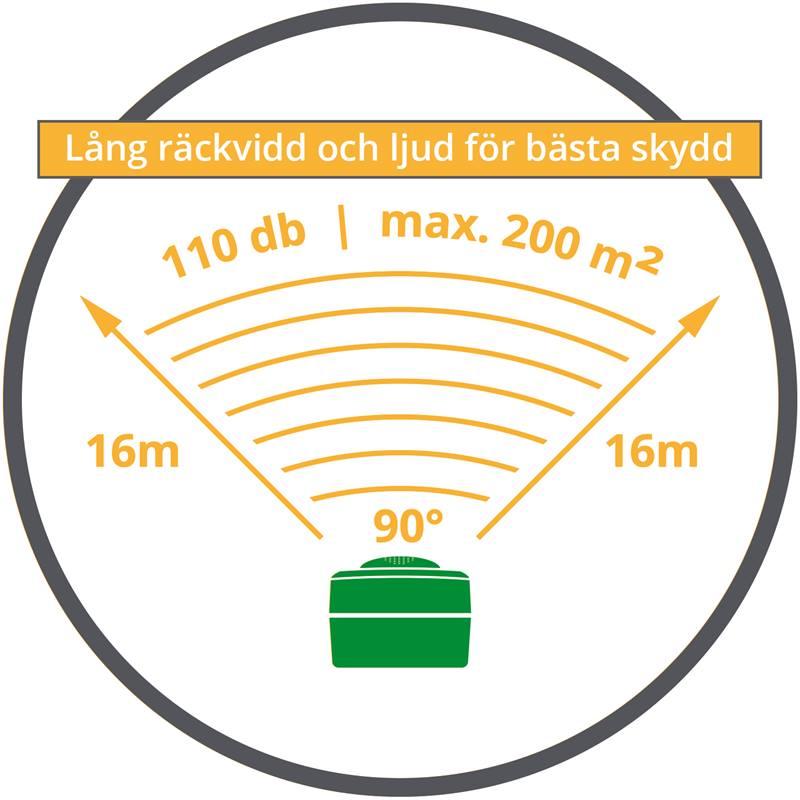 45343-5-voss.sonic-2800-ultraljudsskrämma-räckvidd-stor-täckningsyta.jpg