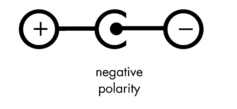 negativ polaritet