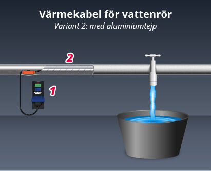 Värmekabel för vattenrör